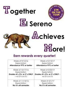 08-16-2016-team-incentive-poster